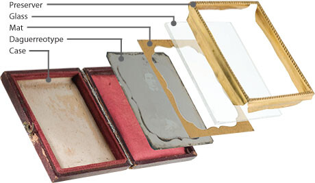 A note about daguerreotypes: In daguerreotypes, the plate, brass mat, and glass are held together by a brass preserver and this package is placed in a tray of the case. The other tray holds a velvet pad that serves as a placeholder and also protects the glass. Image courtesy of Phototree.com.